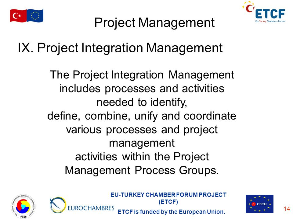 activities within the Project Management Process Groups.