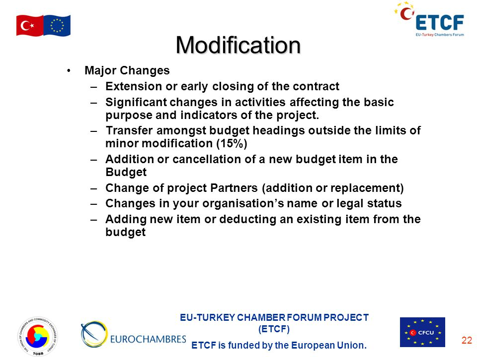 Modification Major Changes Extension or early closing of the contract