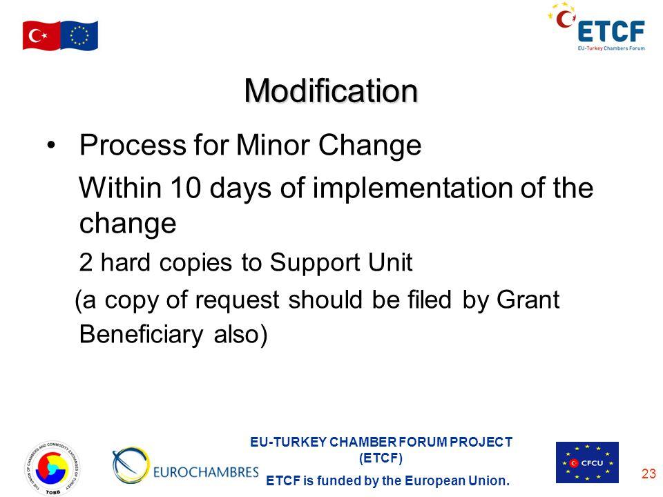 Modification Process for Minor Change