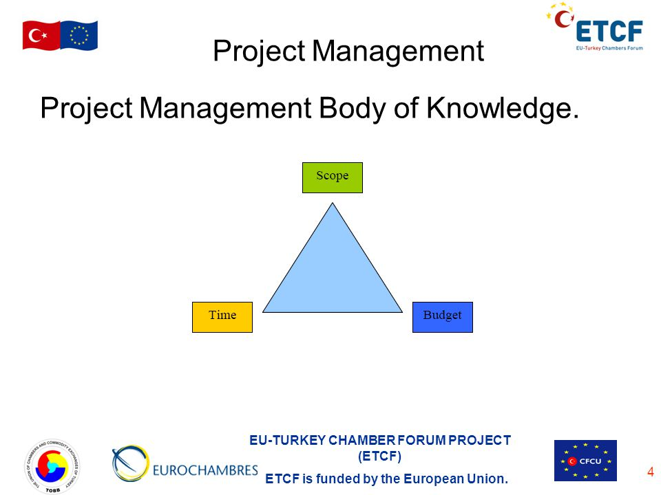 Project Management Project Management Body of Knowledge.