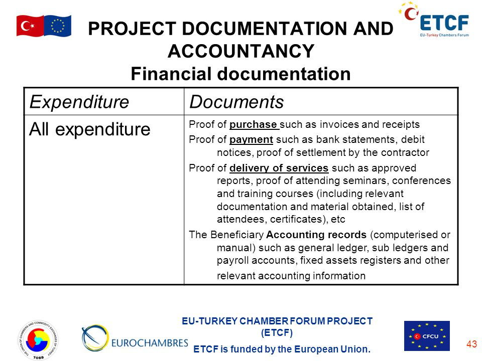 PROJECT DOCUMENTATION AND ACCOUNTANCY Financial documentation