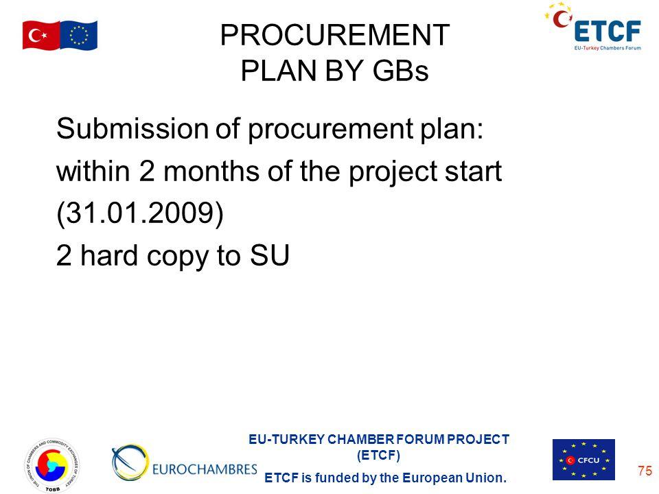 PROCUREMENT PLAN BY GBs