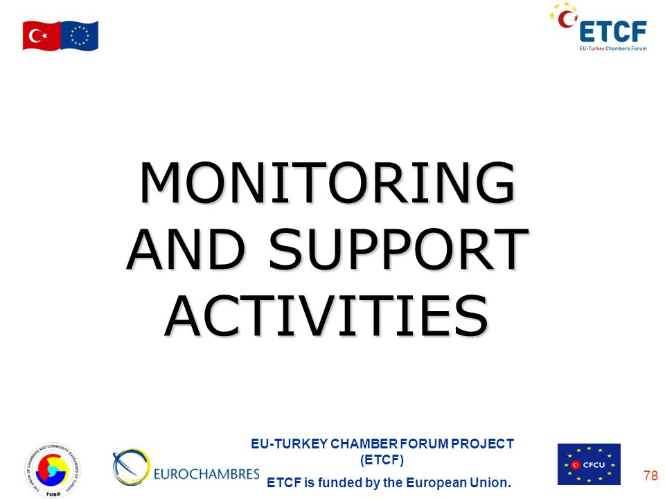 MONITORING AND SUPPORT ACTIVITIES