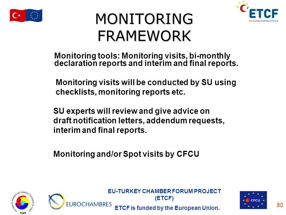 MONITORING FRAMEWORK Monitoring visits will be conducted by SU using