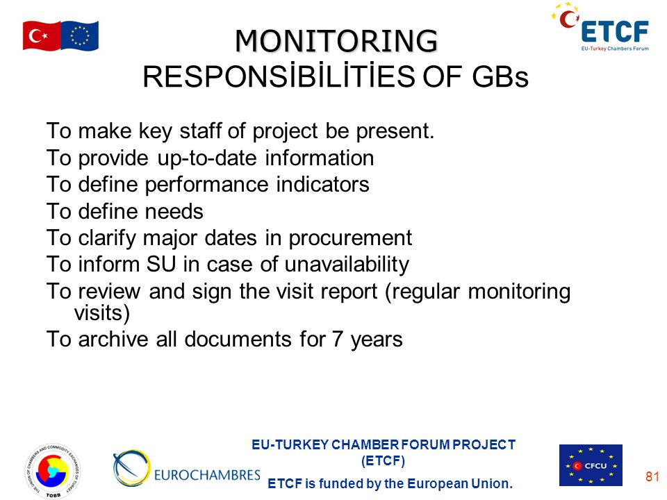MONITORING RESPONSİBİLİTİES OF GBs