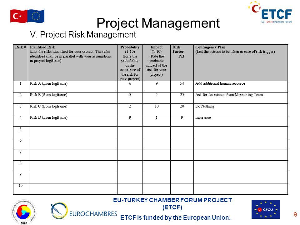 Project Management V. Project Risk Management