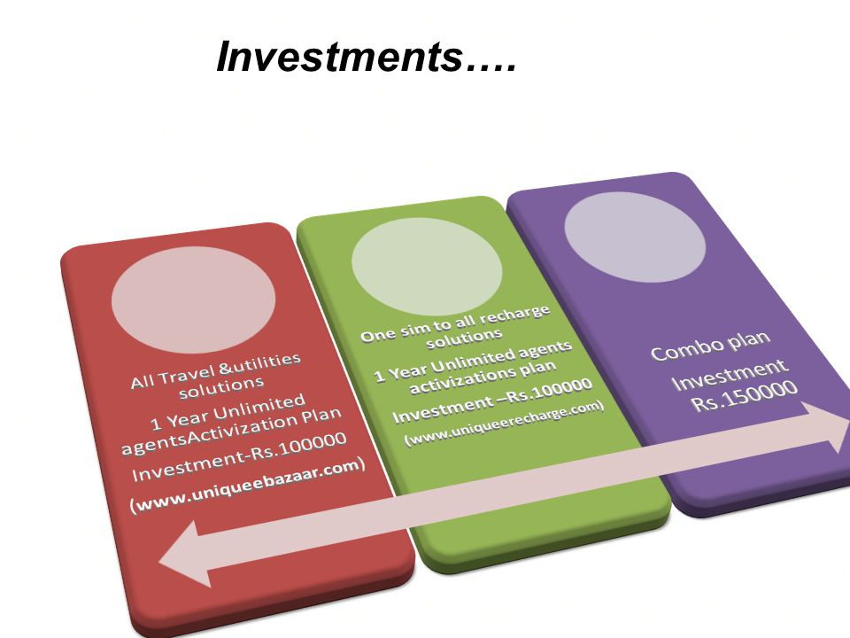 Investments…. Combo plan Investment Rs.150000