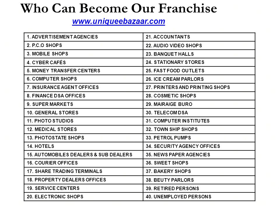 Who Can Become Our Franchise www.uniqueebazaar.com
