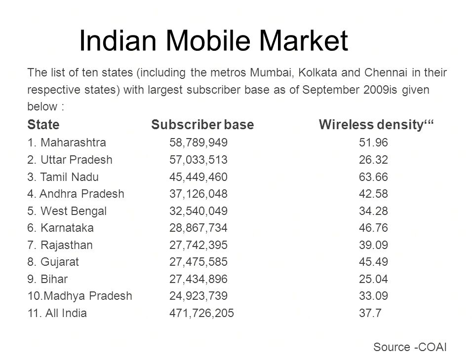 Indian Mobile Market State Subscriber base Wireless density'