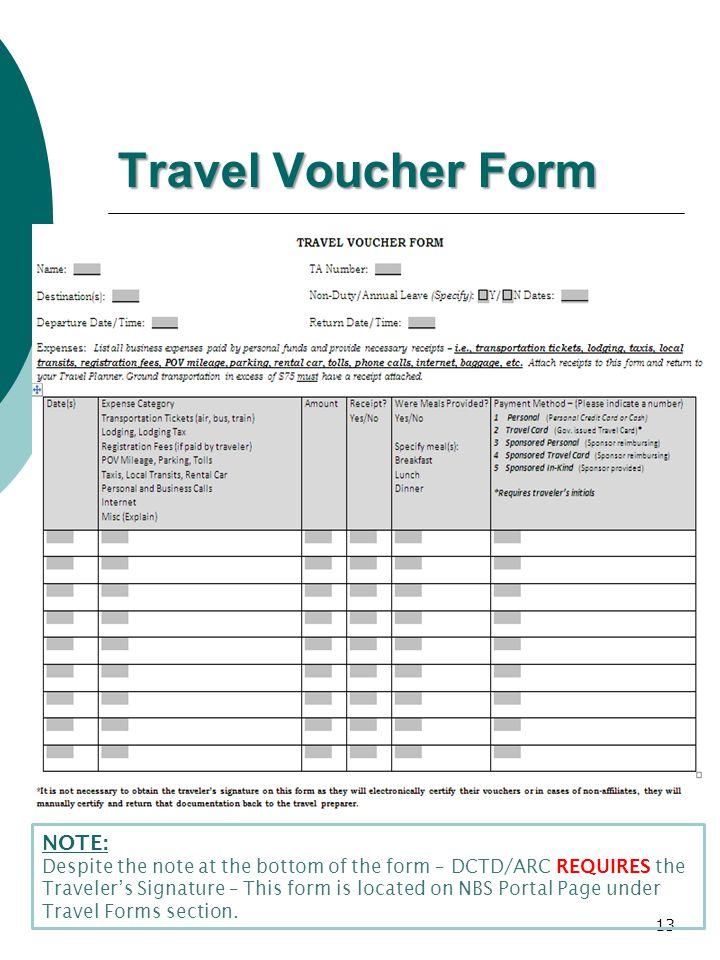 Travel Voucher Form NOTE: