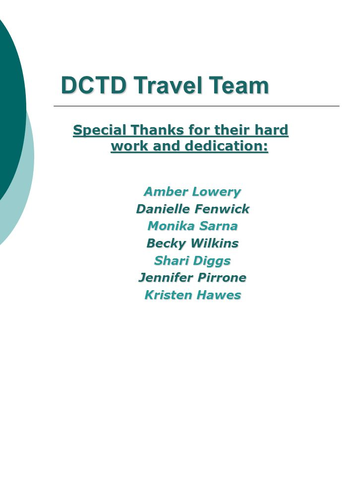 Special Thanks for their hard work and dedication: