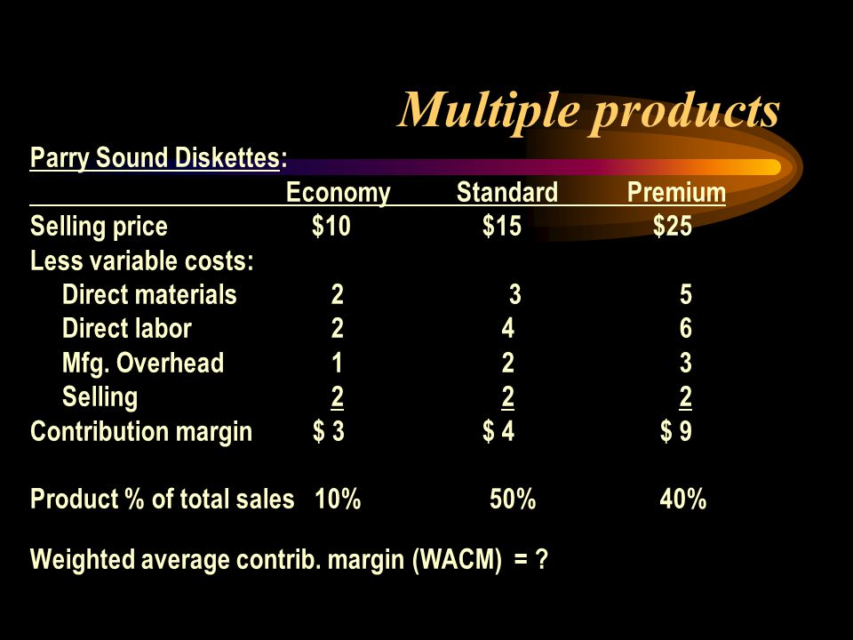 Multiple products Parry Sound Diskettes: Economy Standard Premium