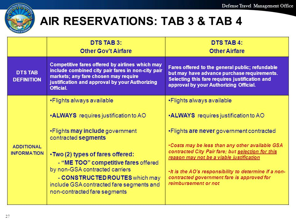AIR RESERVATIONS: TAB 3 & TAB 4