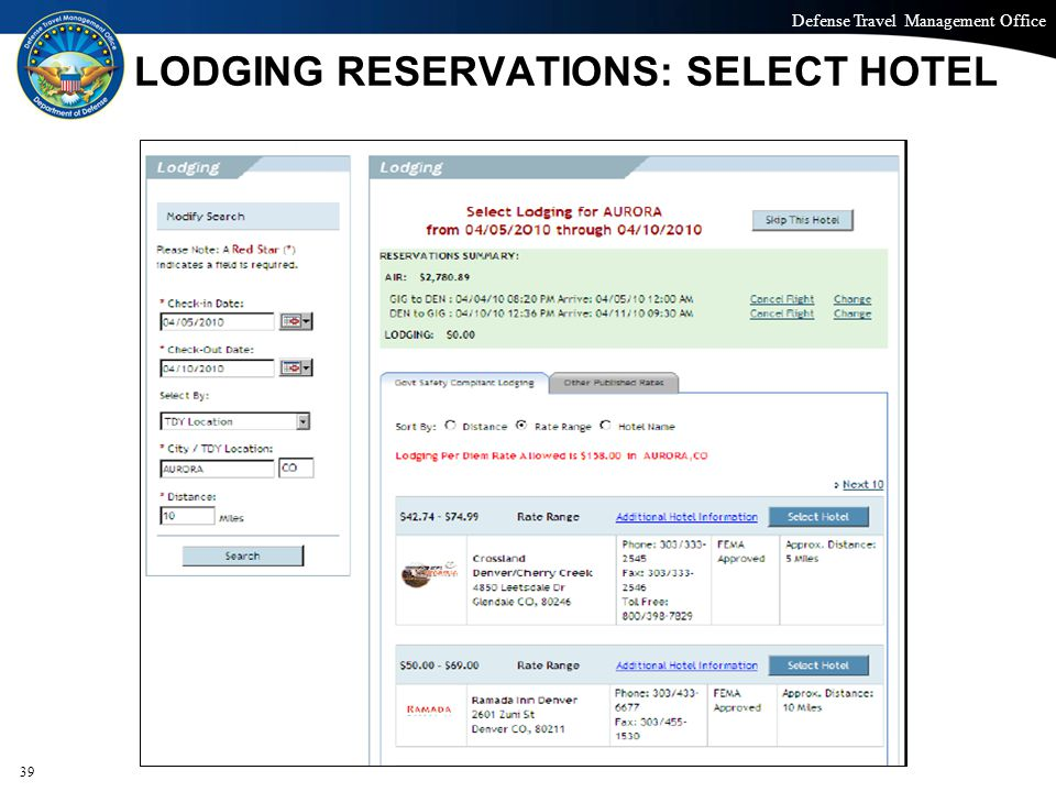 LODGING RESERVATIONS: SELECT HOTEL