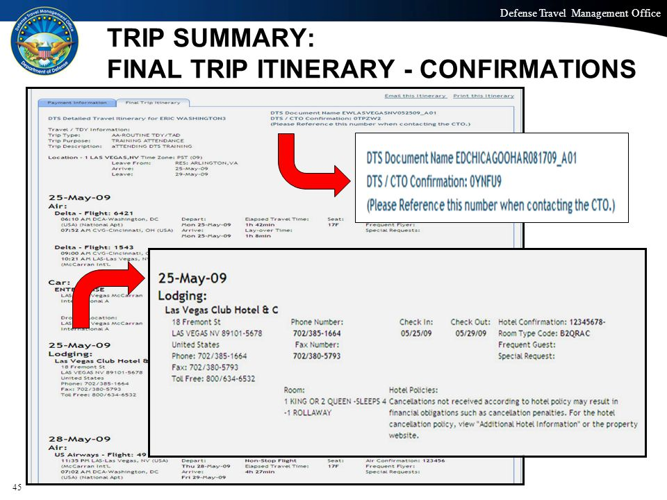TRIP SUMMARY: FINAL TRIP ITINERARY - CONFIRMATIONS
