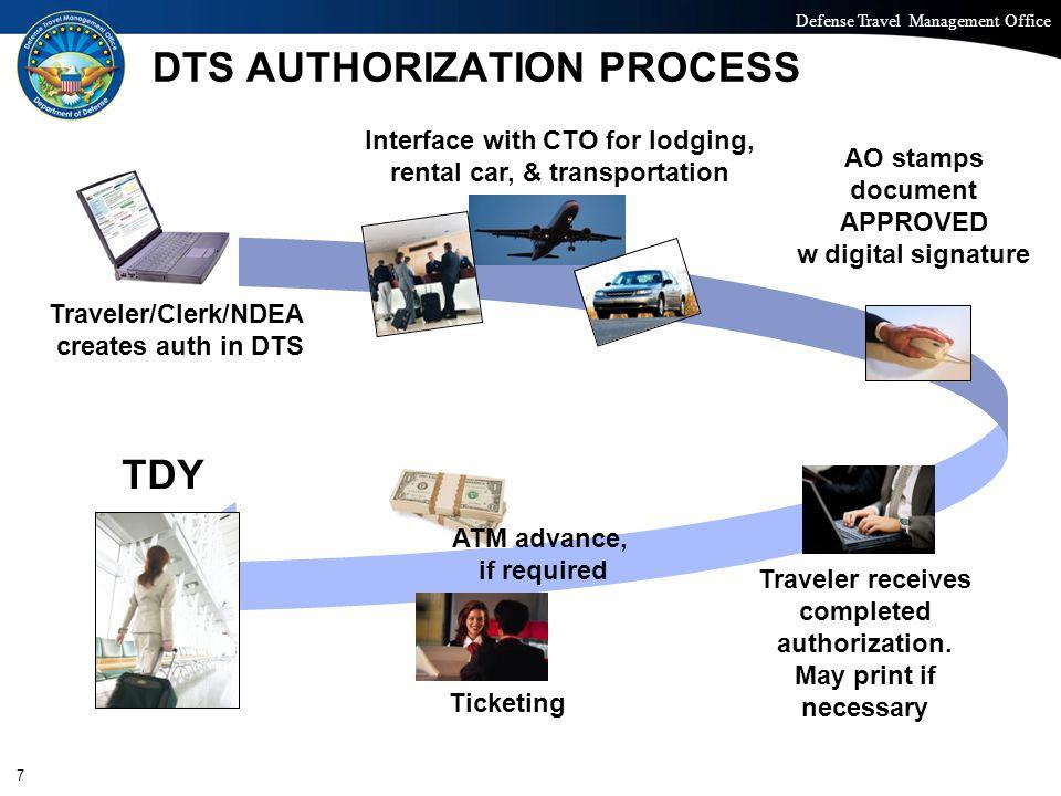 DTS AUTHORIZATION PROCESS