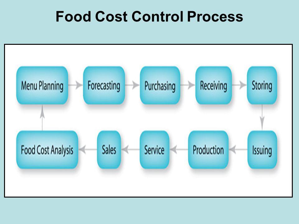 Food Cost Control Process