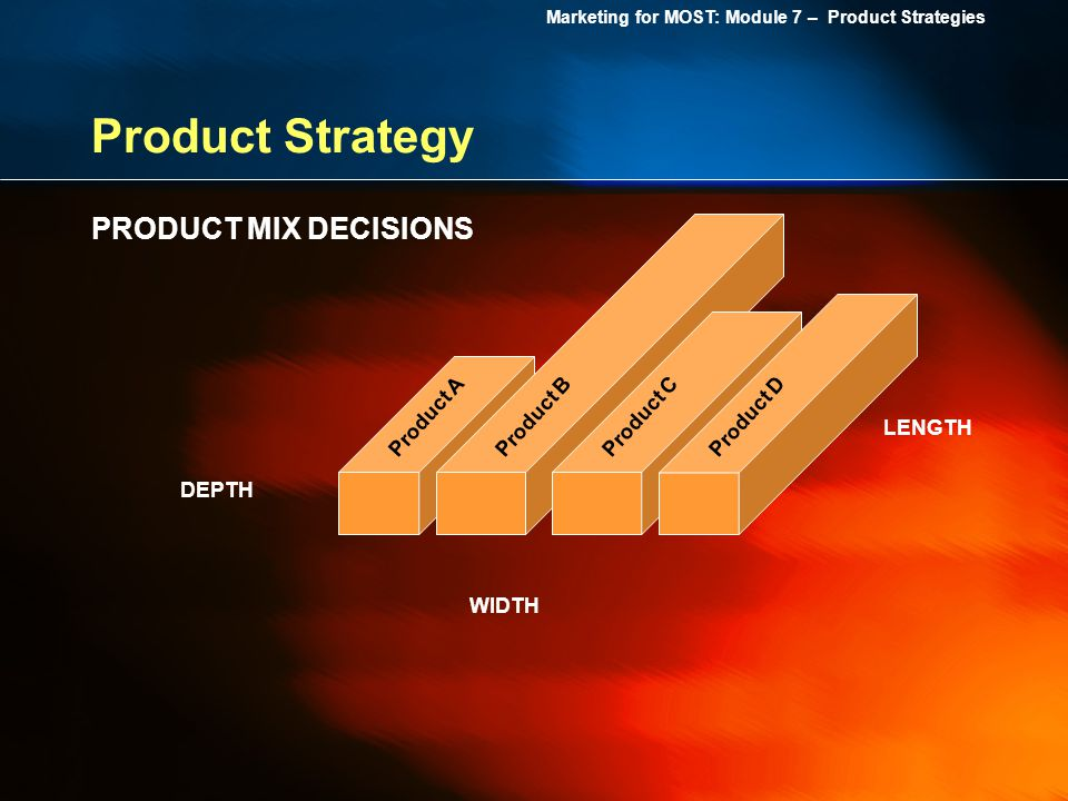 Product Strategy PRODUCT MIX DECISIONS Product A Product B Product C