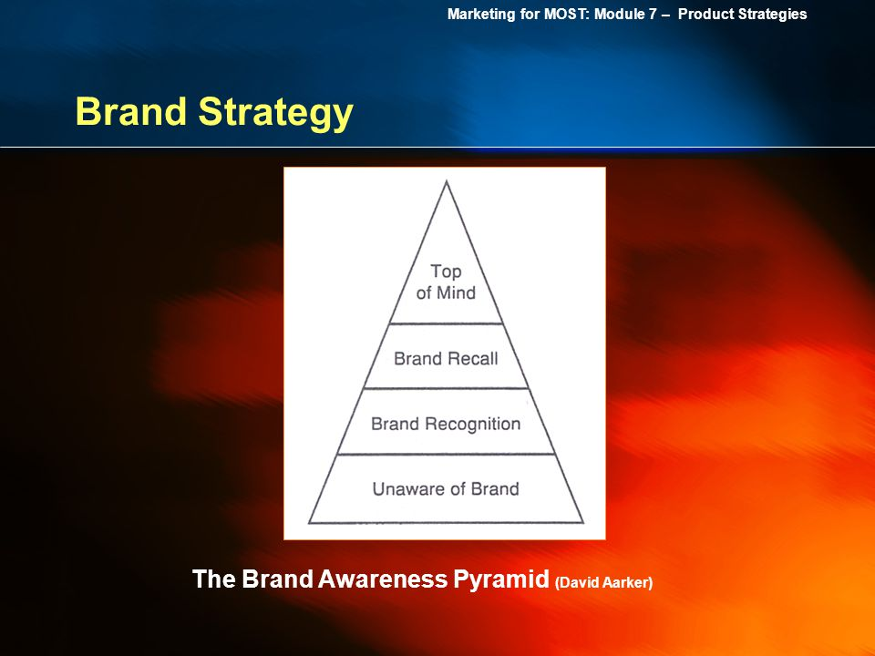 Brand Strategy The Brand Awareness Pyramid (David Aarker)