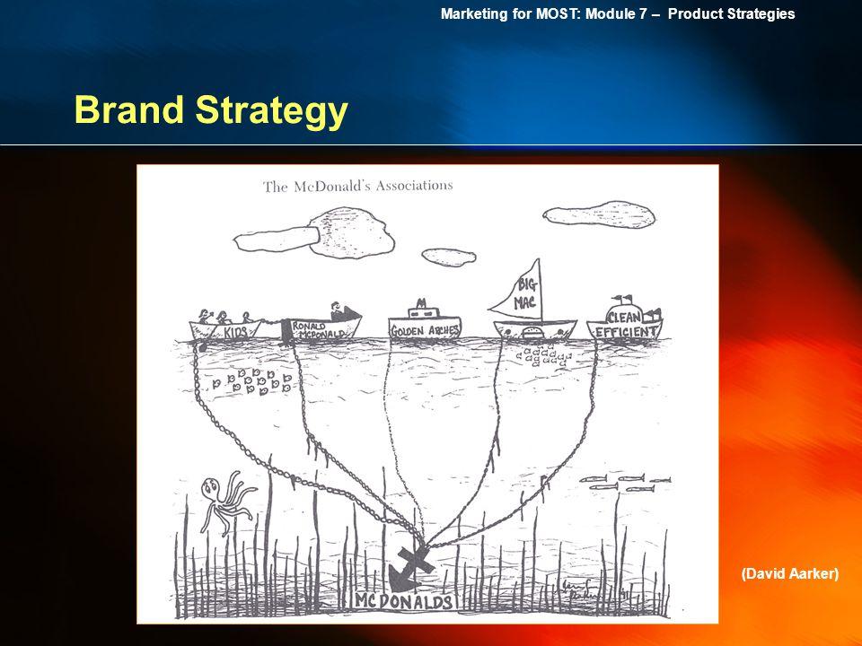 Brand Strategy (David Aarker)
