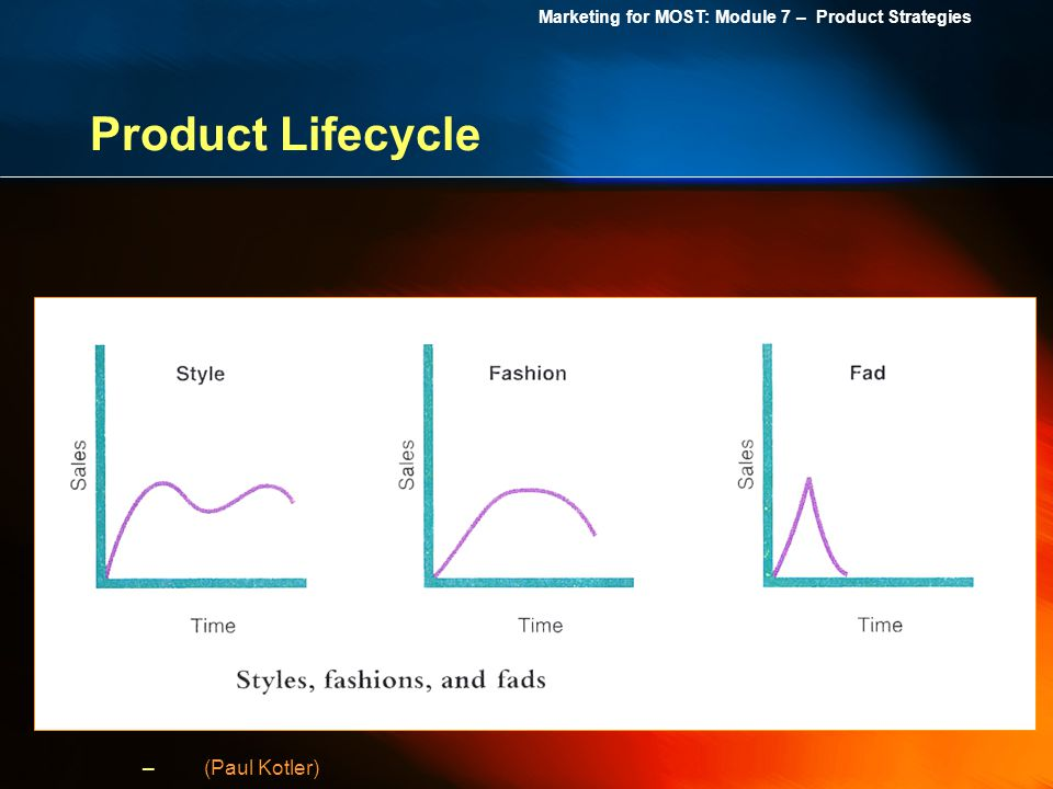 Product Lifecycle (Paul Kotler)