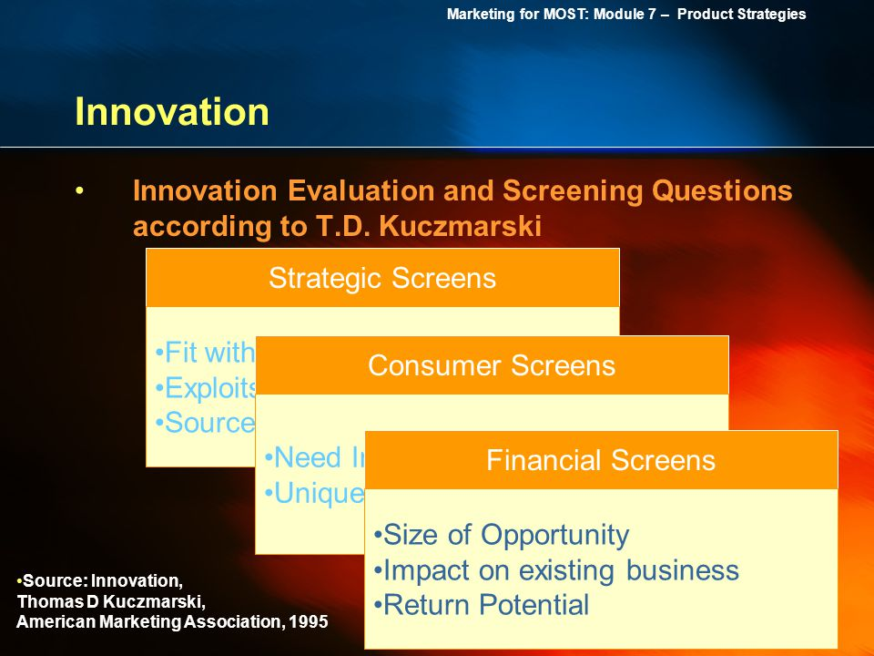 Innovation Innovation Evaluation and Screening Questions according to T.D. Kuczmarski. Strategic Screens.