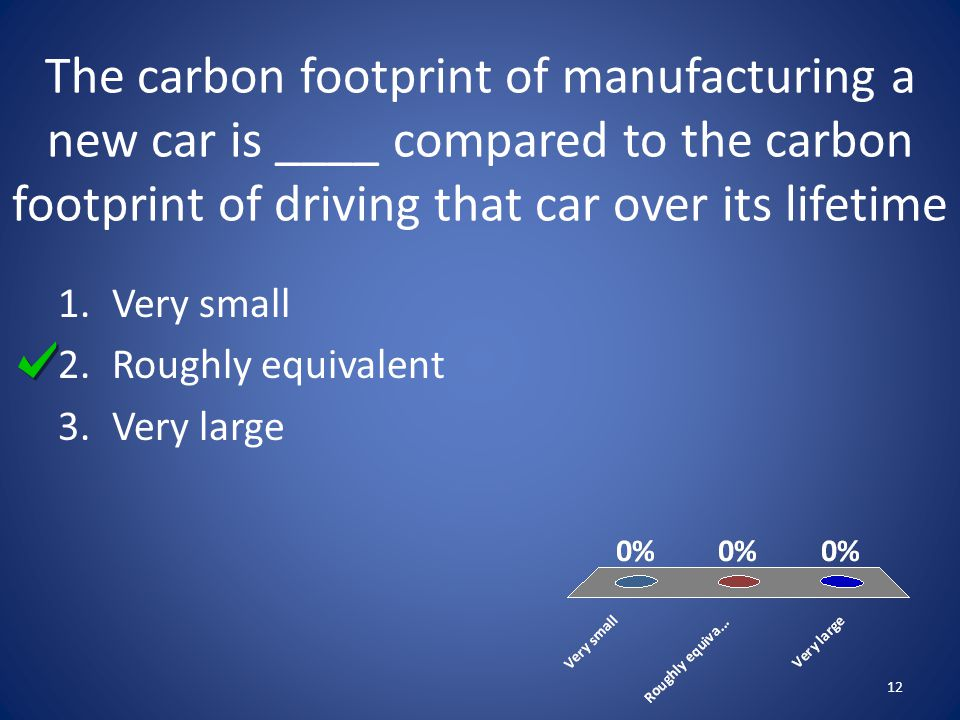 The carbon footprint of manufacturing a new car is ____ compared to the carbon footprint of driving that car over its lifetime