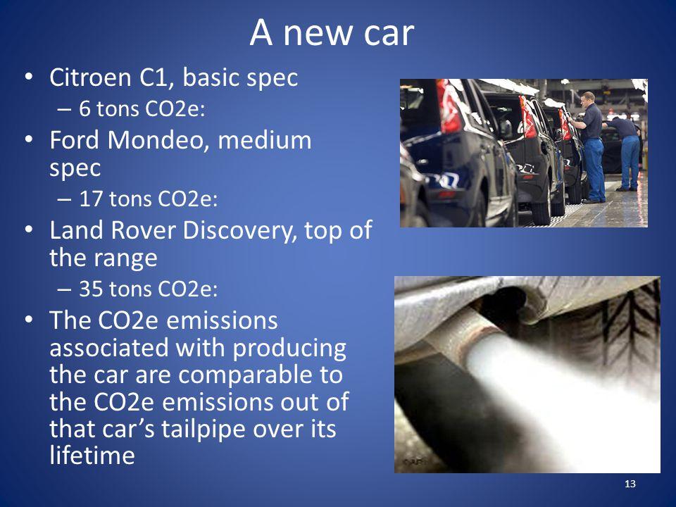 A new car Citroen C1, basic spec Ford Mondeo, medium spec