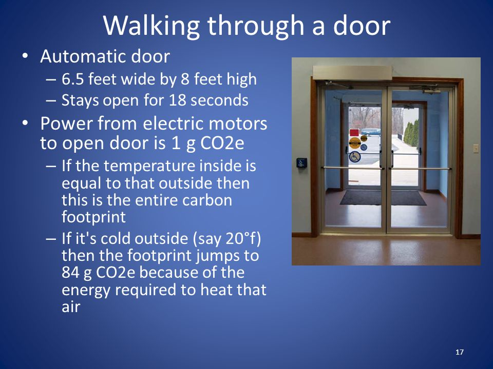 Walking through a door Automatic door