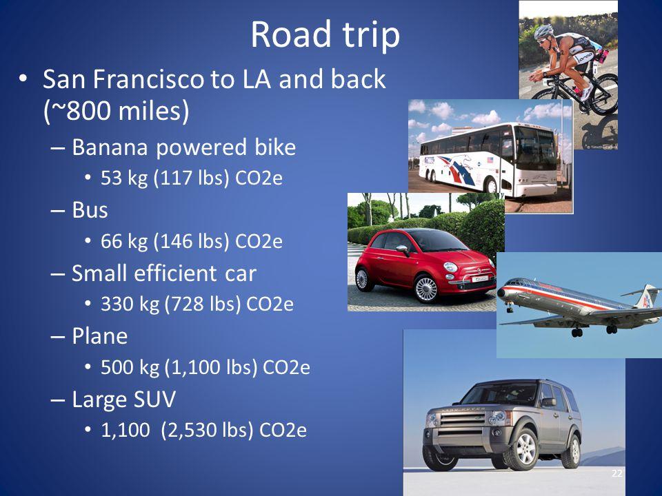 Road trip San Francisco to LA and back (~800 miles)