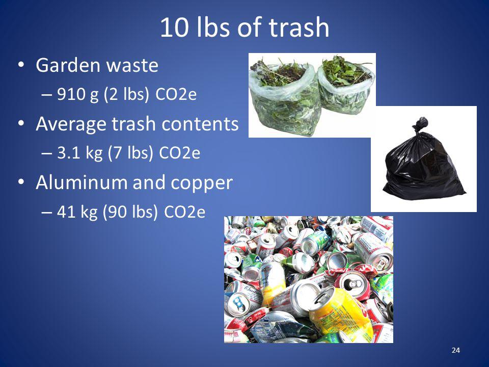 10 lbs of trash Garden waste Average trash contents
