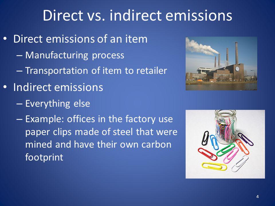 Direct vs. indirect emissions