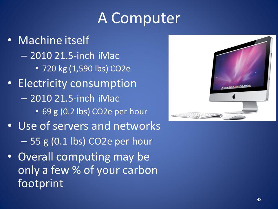 A Computer Machine itself Electricity consumption