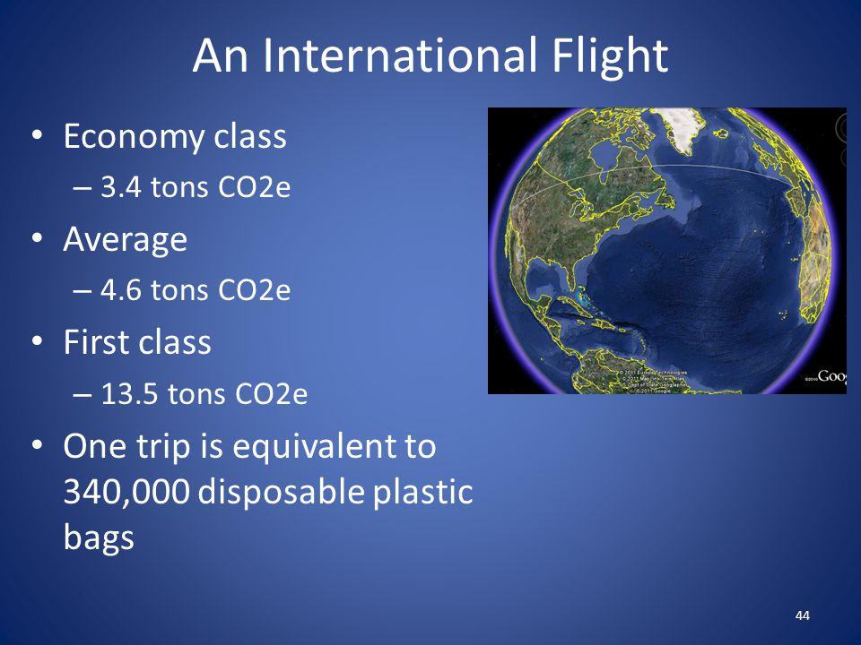 An International Flight