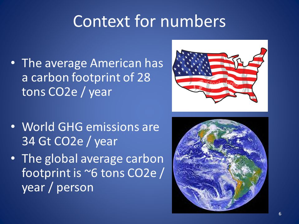 Context for numbers The average American has a carbon footprint of 28 tons CO2e / year. World GHG emissions are 34 Gt CO2e / year.