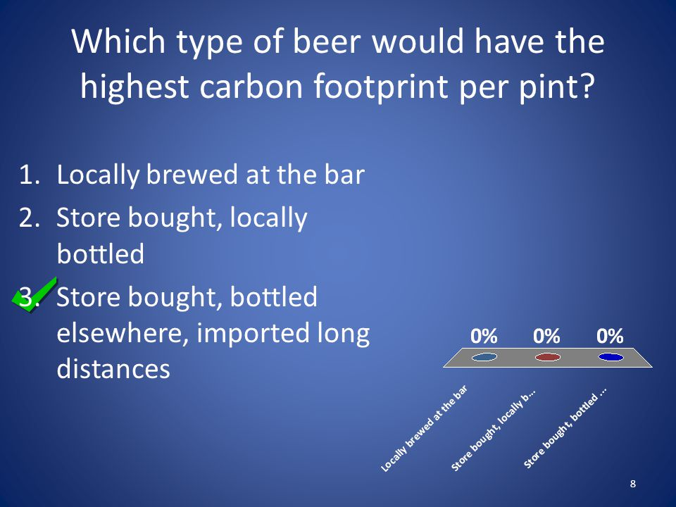 Which type of beer would have the highest carbon footprint per pint