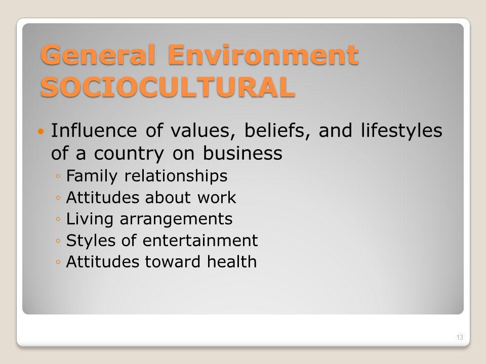 General Environment SOCIOCULTURAL