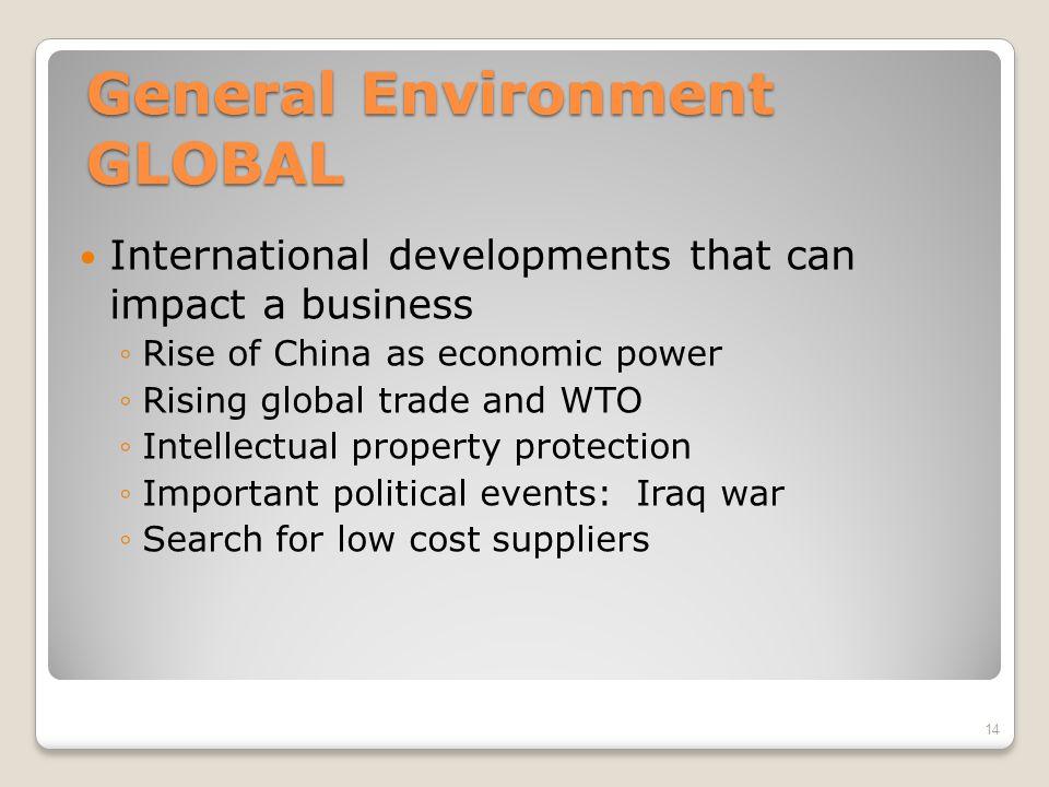 General Environment GLOBAL