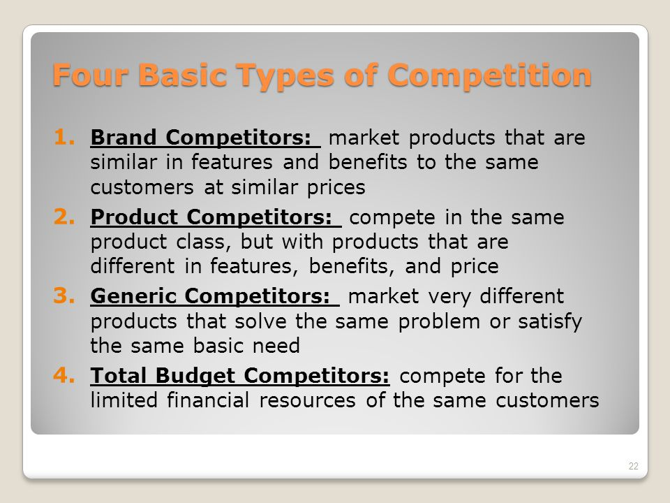 Four Basic Types of Competition