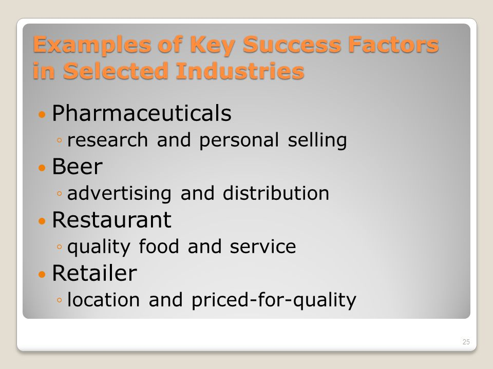 Examples of Key Success Factors in Selected Industries