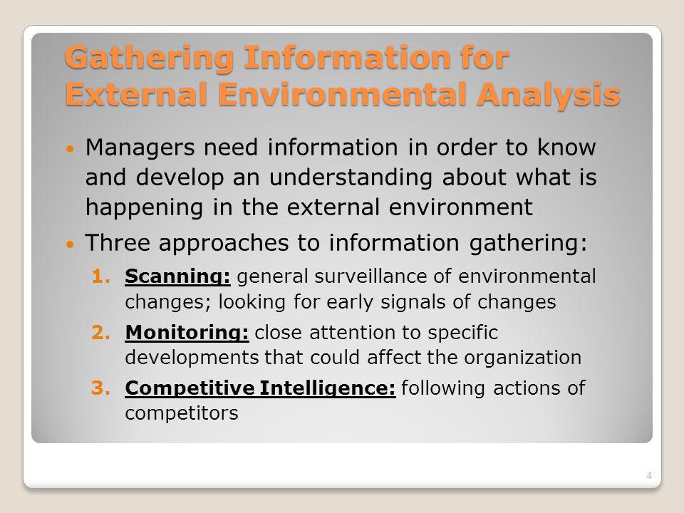 Gathering Information for External Environmental Analysis