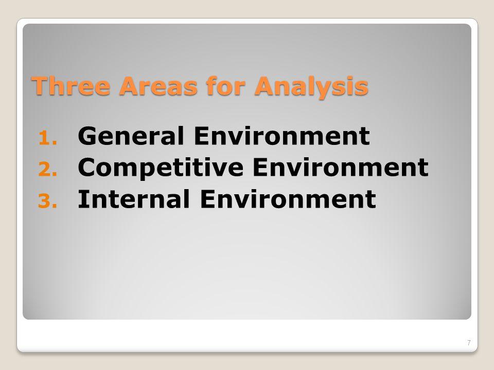Three Areas for Analysis