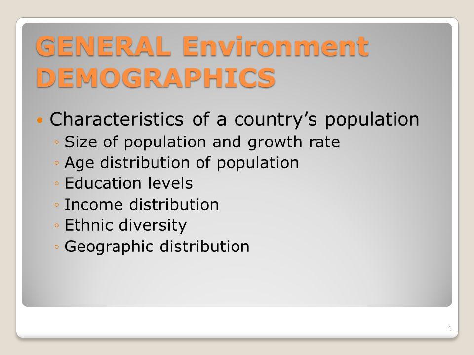 GENERAL Environment DEMOGRAPHICS