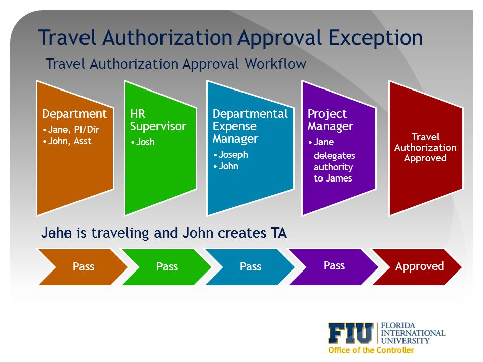Travel Authorization Approval Exception
