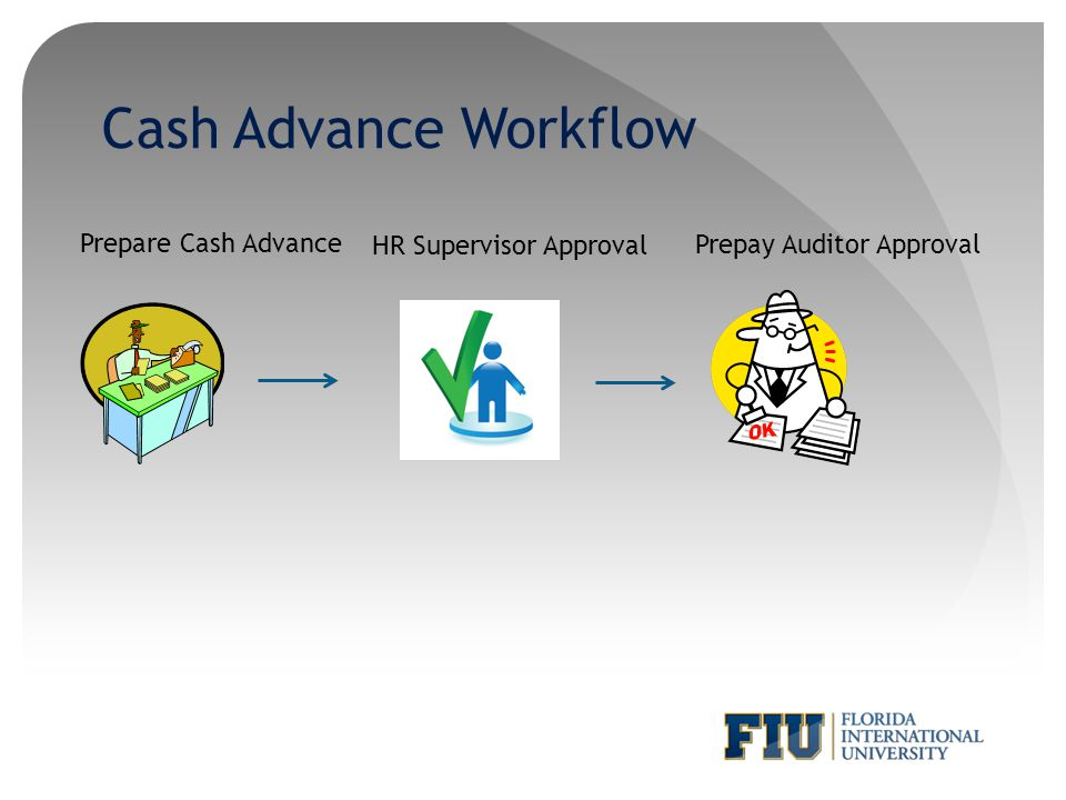 Cash Advance Workflow Prepare Cash Advance HR Supervisor Approval