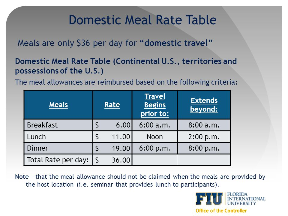 Domestic Meal Rate Table