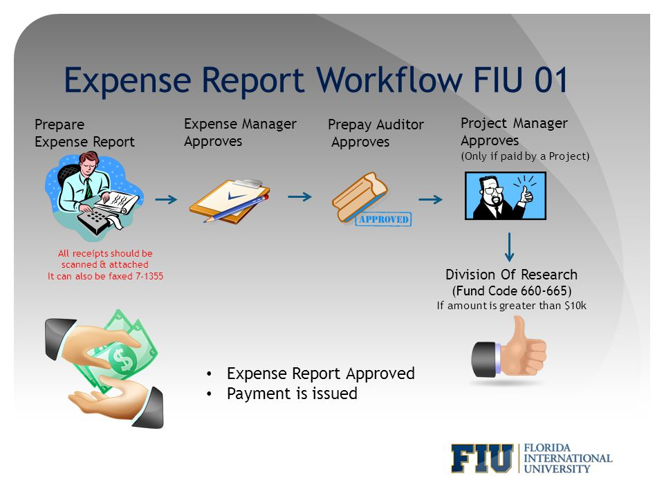 Expense Report Workflow FIU 01