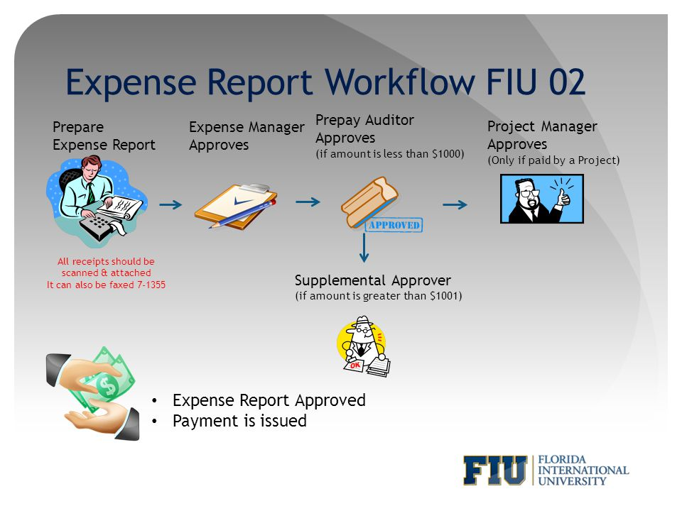 Expense Report Workflow FIU 02