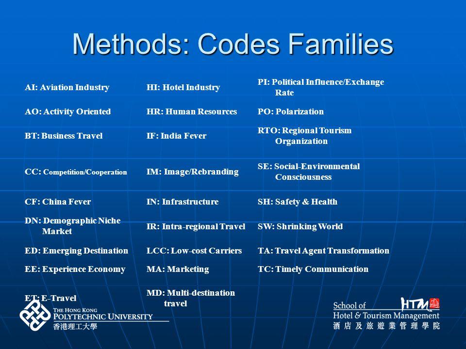 Methods: Codes Families