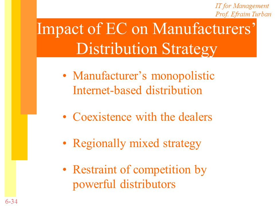 Impact of EC on Manufacturers' Distribution Strategy